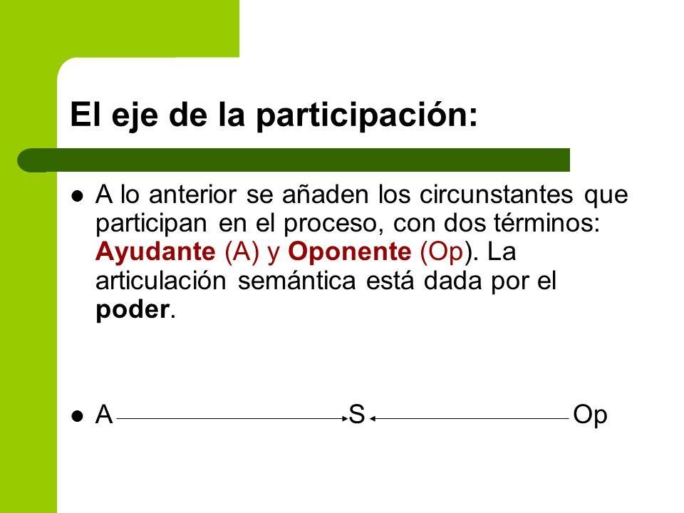 El eje de la participación: A lo anterior se añaden los circunstantes que participan en el proceso, con dos términos: Ayudante (A) y Oponente (Op). La