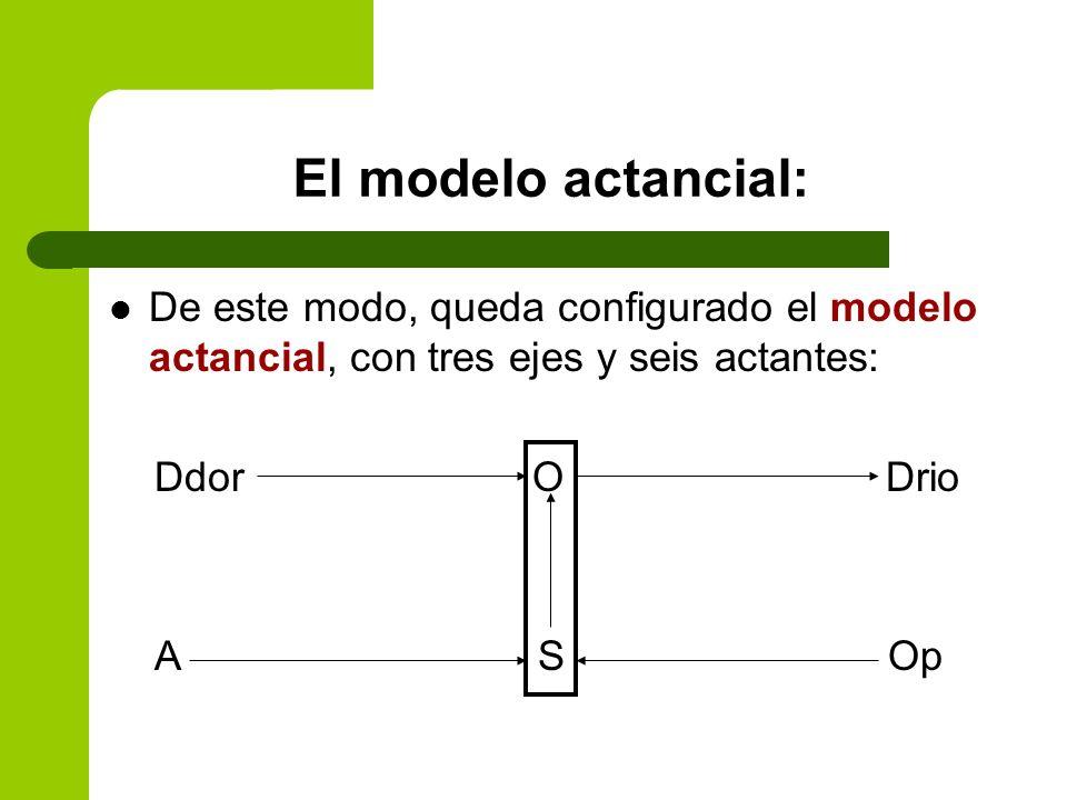 El modelo actancial: De este modo, queda configurado el modelo actancial, con tres ejes y seis actantes: Ddor O Drio A S Op
