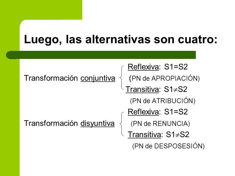 Luego, las alternativas son cuatro: Reflexiva: S1=S2 Transformación conjuntiva ( PN de APROPIACIÓN) Transitiva: S1 S2 (PN de ATRIBUCIÓN) Reflexiva: S1