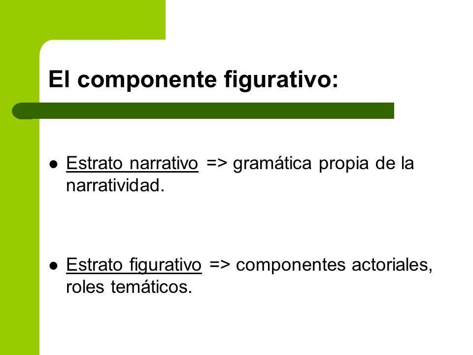 El componente figurativo: Estrato narrativo => gramática propia de la narratividad. Estrato figurativo => componentes actoriales, roles temáticos.
