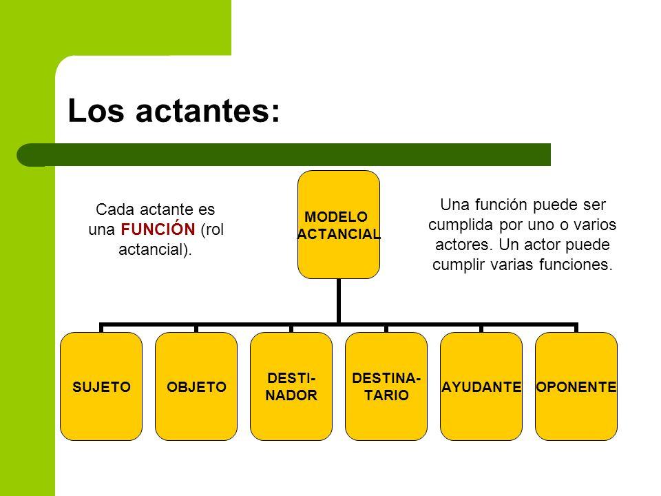 Los actantes: MODELO ACTANCIAL SUJETOOBJETO DESTI- NADOR DESTINA- TARIO AYUDANTEOPONENTE Cada actante es una FUNCIÓN (rol actancial). Una función pued