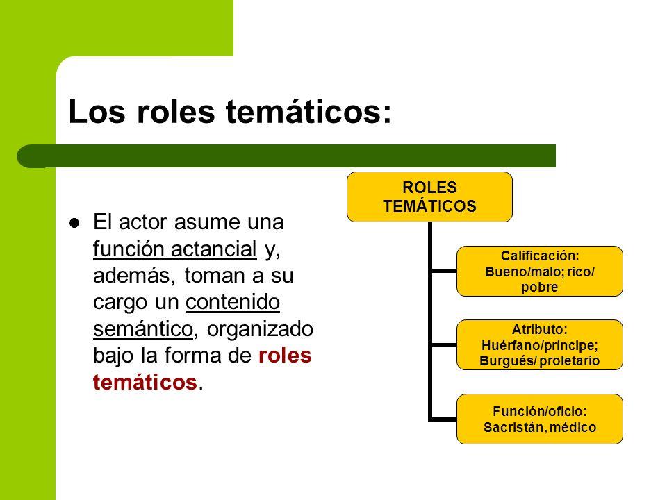 Los roles temáticos: El actor asume una función actancial y, además, toman a su cargo un contenido semántico, organizado bajo la forma de roles temáti