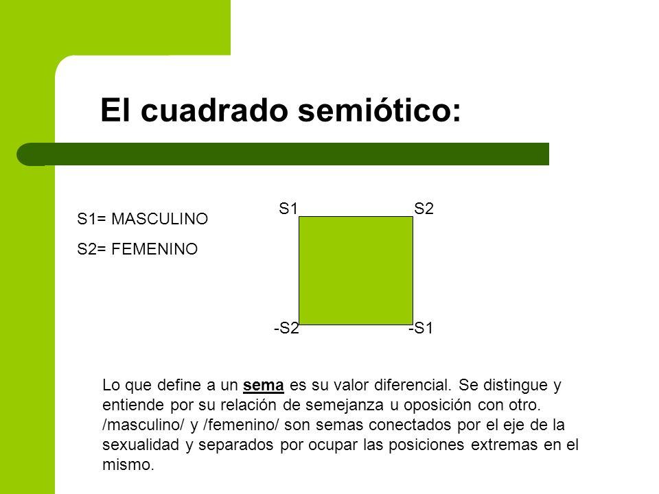El cuadrado semiótico: S1S2 -S2-S1 S1= MASCULINO S2= FEMENINO Lo que define a un sema es su valor diferencial. Se distingue y entiende por su relación