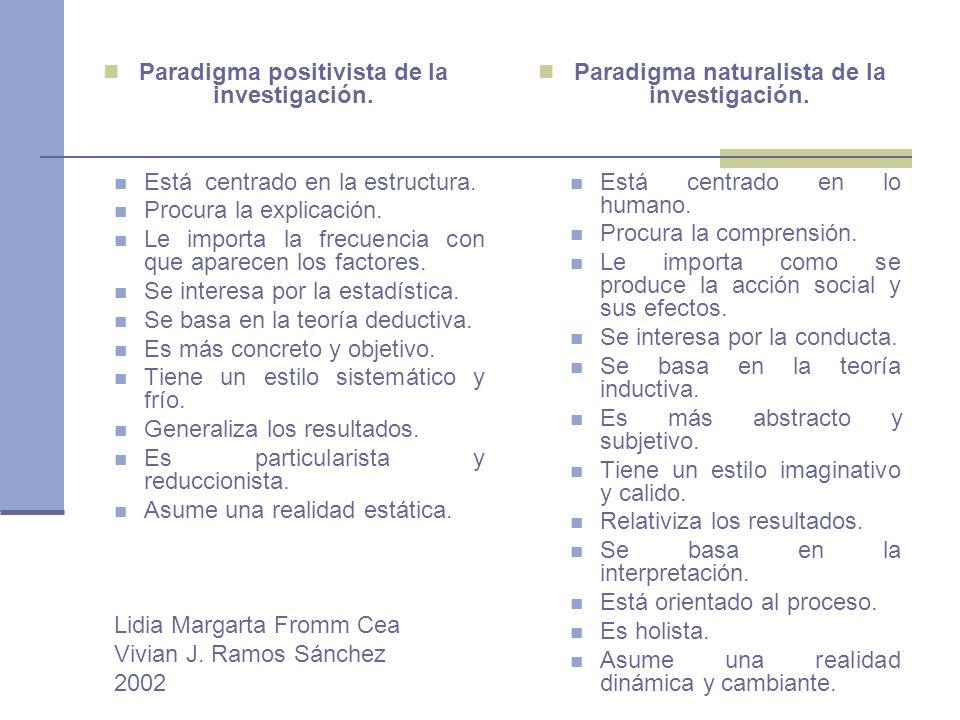Paradigma positivista de la investigación. Está centrado en la estructura. Procura la explicación. Le importa la frecuencia con que aparecen los facto