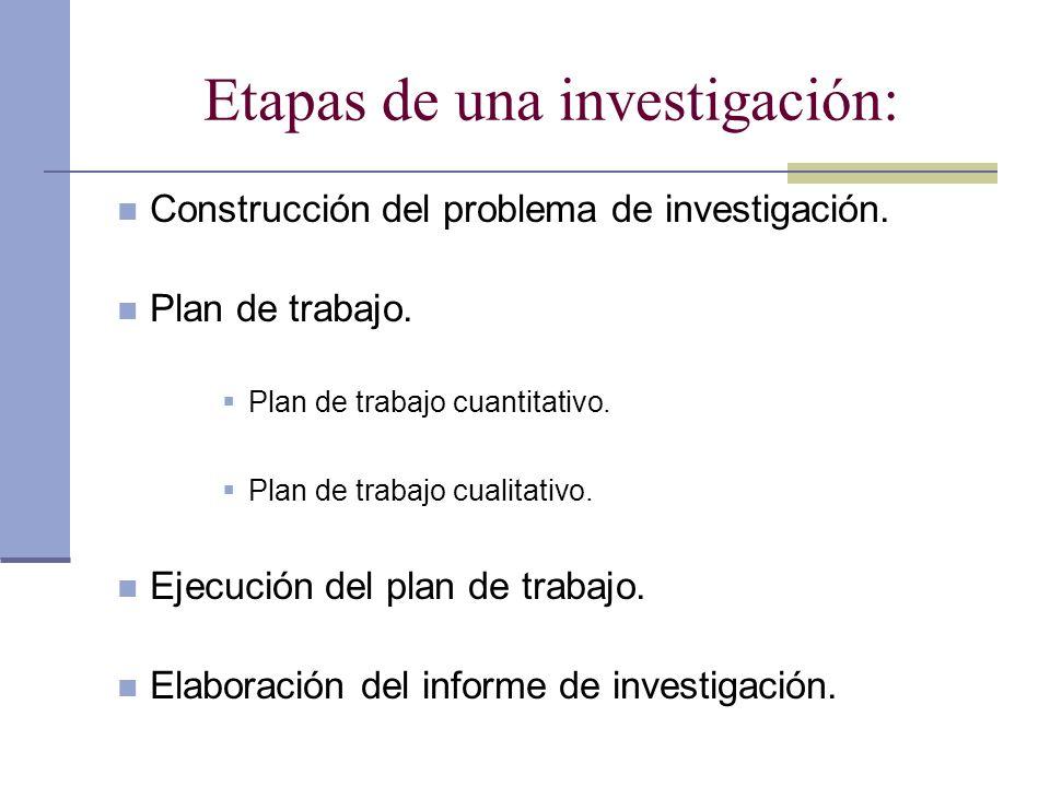 Etapas de una investigación: Construcción del problema de investigación. Plan de trabajo. Plan de trabajo cuantitativo. Plan de trabajo cualitativo. E