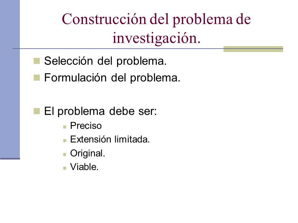 Construcción del problema de investigación. Selección del problema. Formulación del problema. El problema debe ser: Preciso Extensión limitada. Origin