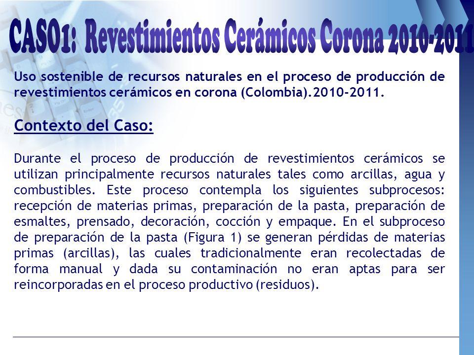 Uso sostenible de recursos naturales en el proceso de producción de revestimientos cerámicos en corona (Colombia).2010-2011. Contexto del Caso: Durant