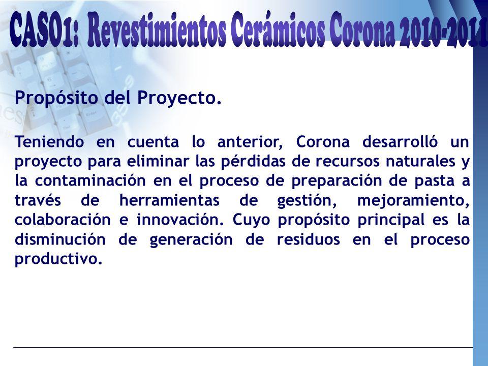 Propósito del Proyecto. Teniendo en cuenta lo anterior, Corona desarrolló un proyecto para eliminar las pérdidas de recursos naturales y la contaminac