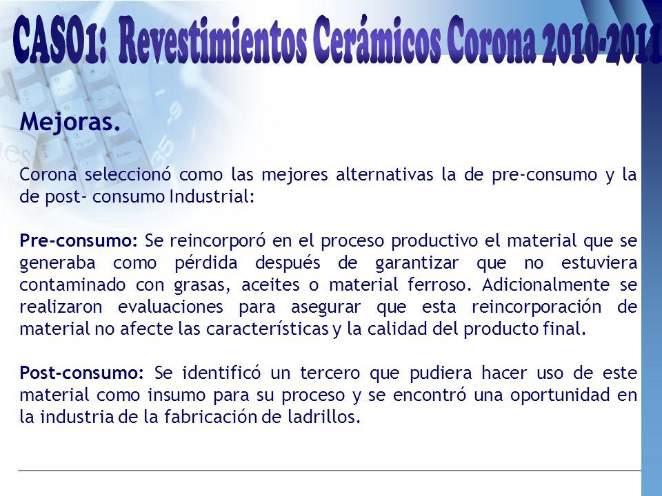 Mejoras. Corona seleccionó como las mejores alternativas la de pre-consumo y la de post- consumo Industrial: Pre-consumo: Se reincorporó en el proceso