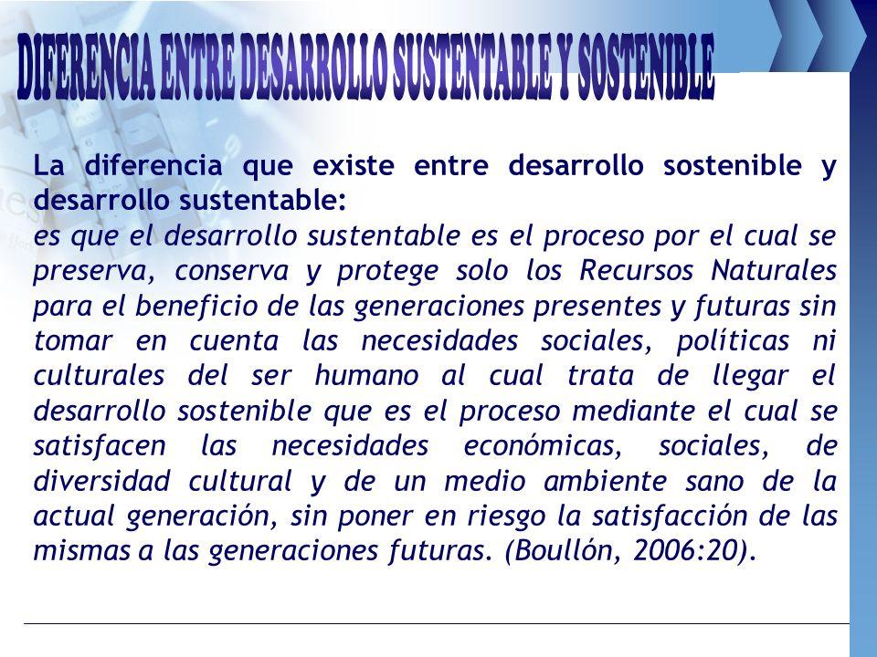 La diferencia que existe entre desarrollo sostenible y desarrollo sustentable: es que el desarrollo sustentable es el proceso por el cual se preserva,