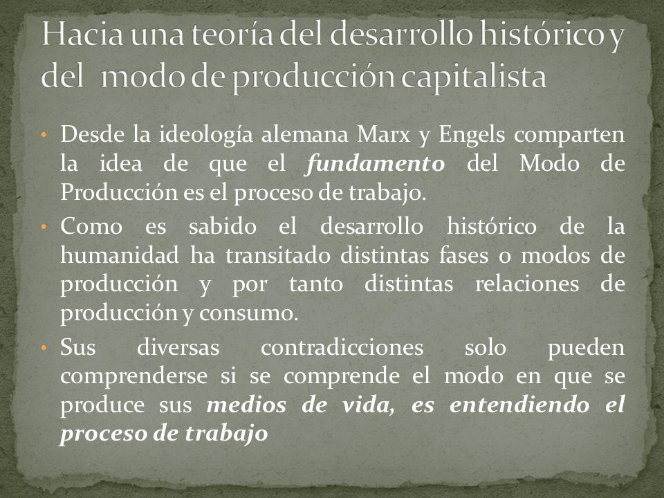 Por lo tanto podemos decir Proceso de trabajo Modo de producción Forma de la vida social.