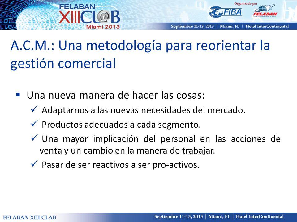 A.C.M.: Una metodología para reorientar la gestión comercial Una nueva manera de hacer las cosas: Adaptarnos a las nuevas necesidades del mercado. Pro