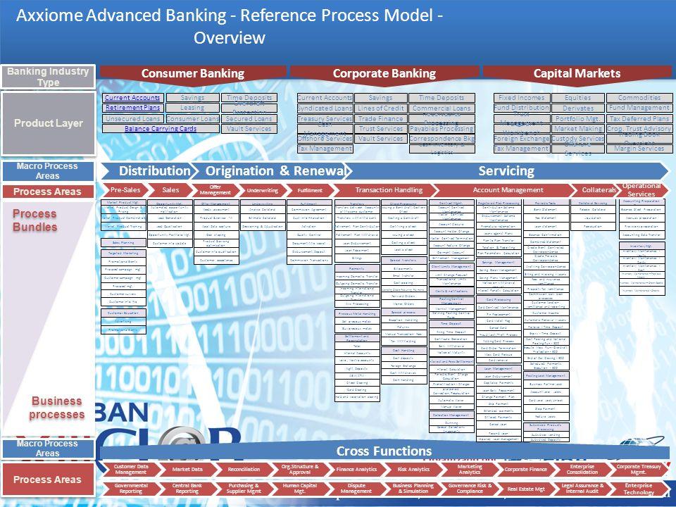 Razones para la elección de una entidad financiera (*) Localización 33 % Calidad 8 % (Prescripción) - (*) Datos encuesta año 2.012