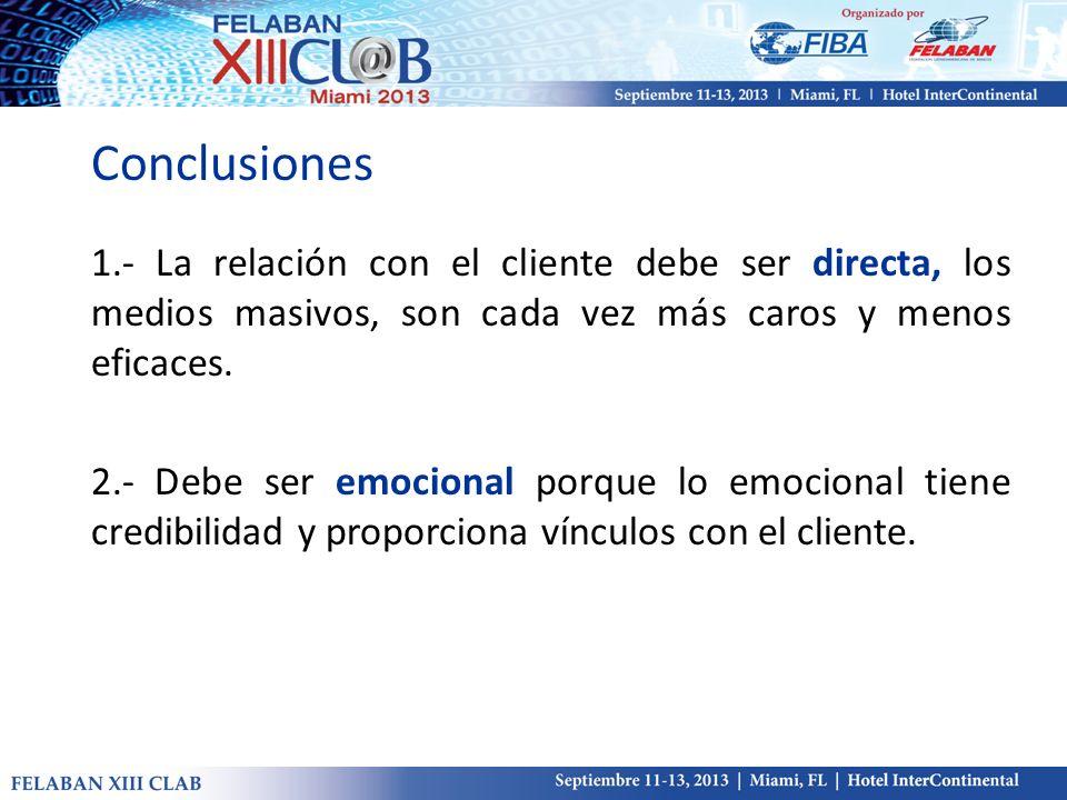 Conclusiones 1.- La relación con el cliente debe ser directa, los medios masivos, son cada vez más caros y menos eficaces. 2.- Debe ser emocional porq