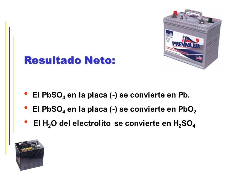 Resultado Neto: El PbSO 4 en la placa (-) se convierte en Pb. El PbSO 4 en la placa (-) se convierte en PbO 2 El H 2 O del electrolito se convierte en