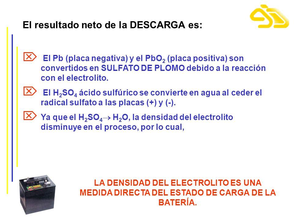 El resultado neto de la DESCARGA es: El Pb (placa negativa) y el PbO 2 (placa positiva) son convertidos en SULFATO DE PLOMO debido a la reacción con e