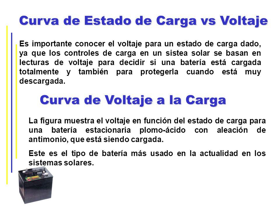 Curva de Estado de Carga vs Voltaje Es importante conocer el voltaje para un estado de carga dado, ya que los controles de carga en un sistea solar se