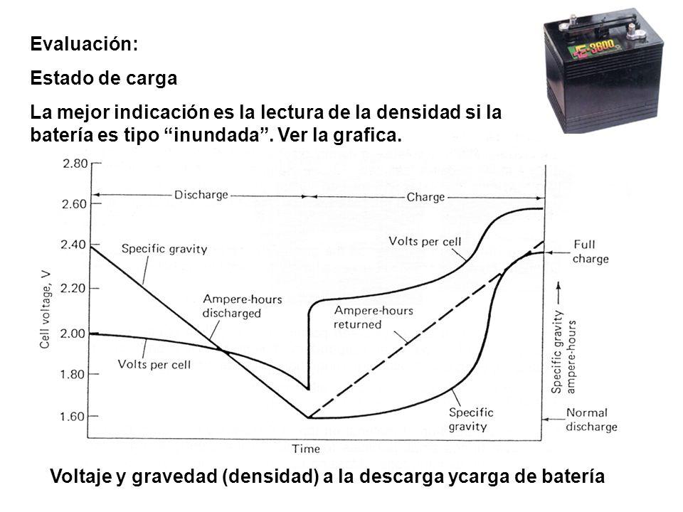 Evaluación: Estado de carga La mejor indicación es la lectura de la densidad si la batería es tipo inundada. Ver la grafica. Voltaje y gravedad (densi