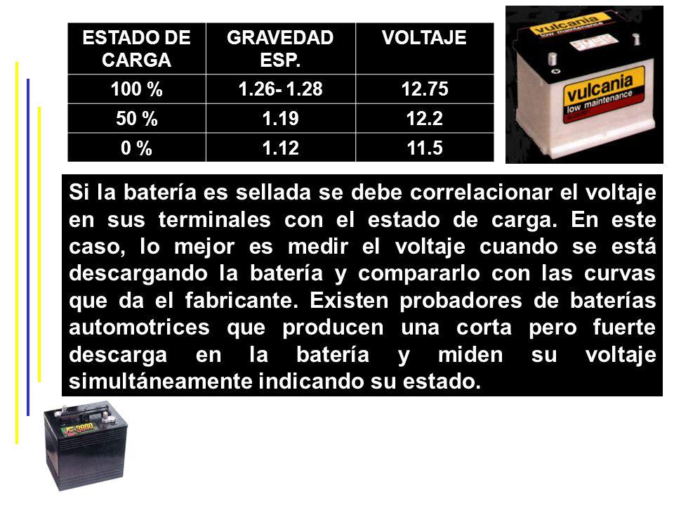 ESTADO DE CARGA GRAVEDAD ESP. VOLTAJE 100 %1.26- 1.2812.75 50 %1.1912.2 0 %1.1211.5 Si la batería es sellada se debe correlacionar el voltaje en sus t