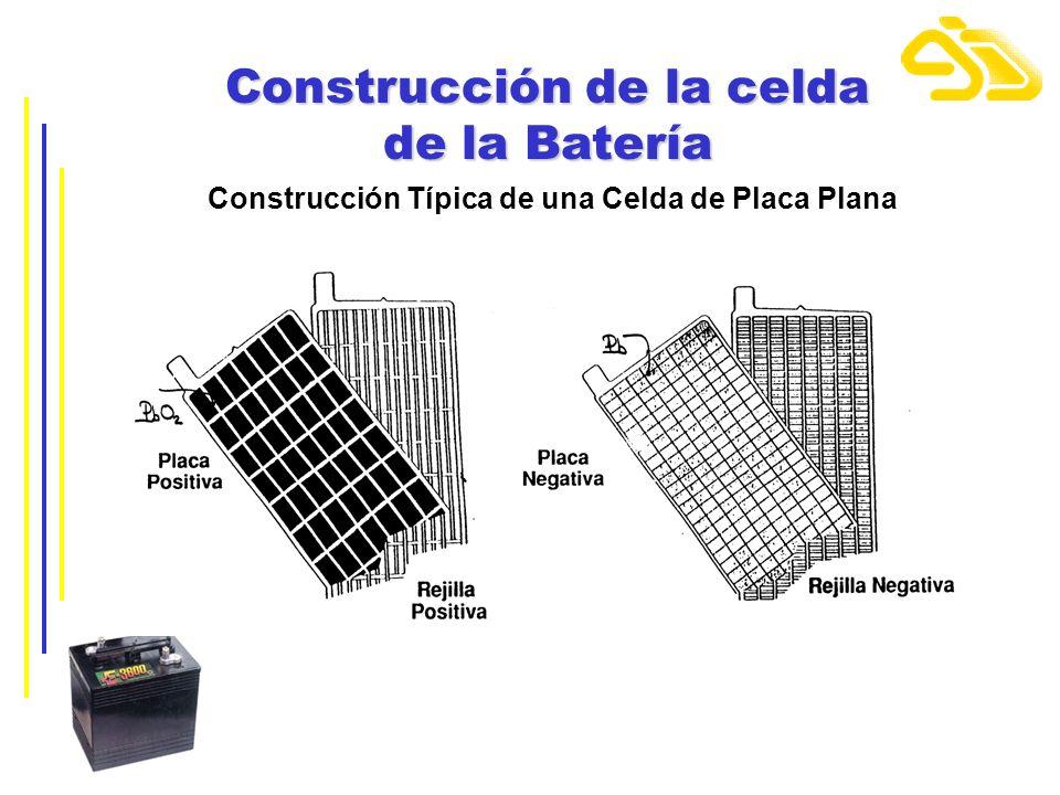 Construcción de la celda de la Batería Construcción Típica de una Celda de Placa Plana