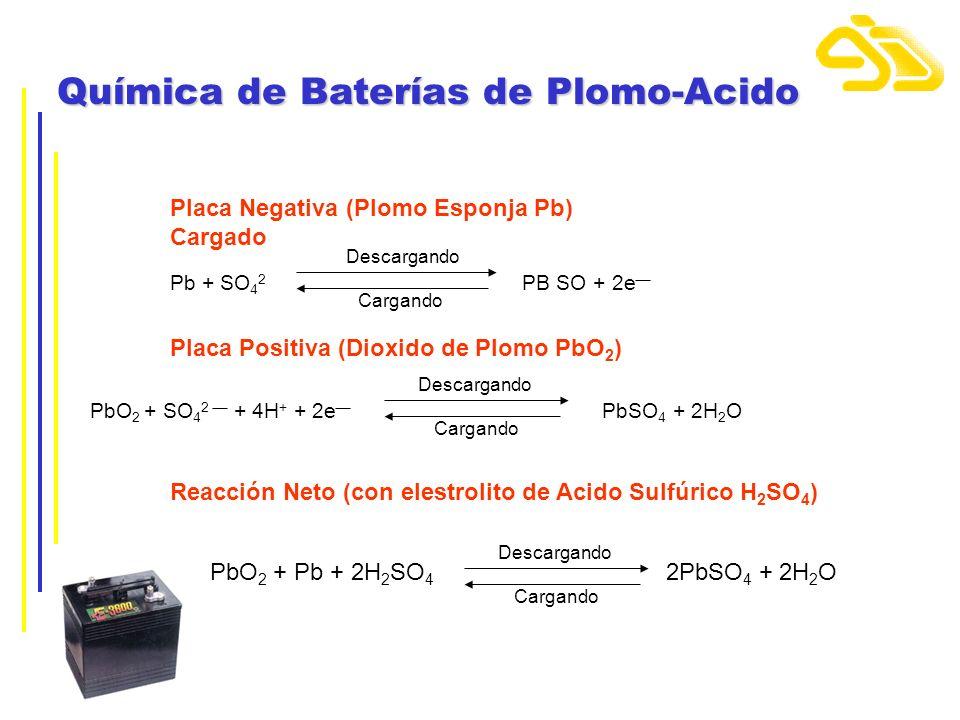 Química de Baterías de Plomo-Acido Placa Negativa (Plomo Esponja Pb) Cargado Pb + SO 4 2 PB SO + 2e Descargando Cargando Placa Positiva (Dioxido de Pl