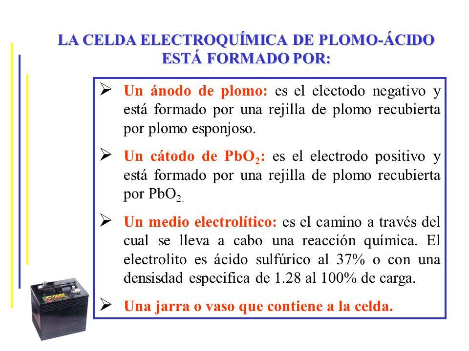Sumario de Carácterísticas de Baterías Plomo-Acido, no sellada inundada (ciclo profundo) Plomo-Acido, no sellada inundaa (ciclo poco profundo) Electrolito cautivo(celda gelatinosa ó AGM) Ni Cad Profundidad de descarga15-25 %15 – 25 % 100 % Tasa de autodescarga5 %1 – 4 %2 – 3 %3 – 6 % Capacidad Típica, Amp-hora/pie 3 1000700250500 Rango de Capacidades Amp-hora/pie 3 200 a 1425164 a 1389104 a 464103 a 990 Capacidad Típica, Amp-hora/libra 5.54.62.25.0 Rango de Capacidades Amp-hora/libra 1.9 a 12.11.1 a 9.21.0 a 6.31.2 a 9.5 Minima Temperatura ambiente (°F) +20 0– 50