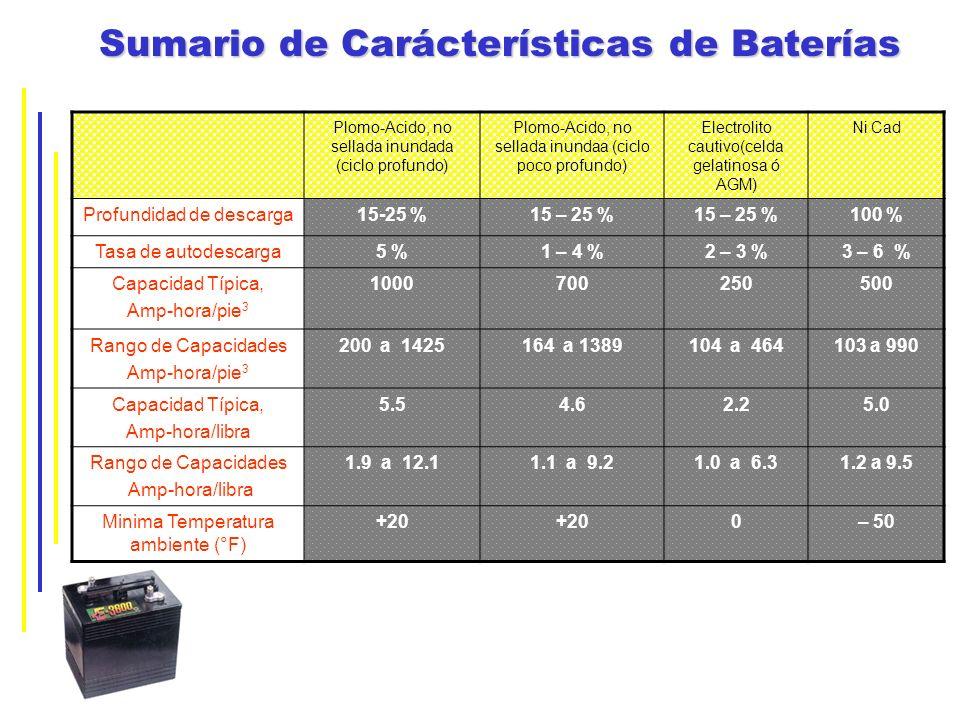 Sumario de Carácterísticas de Baterías Plomo-Acido, no sellada inundada (ciclo profundo) Plomo-Acido, no sellada inundaa (ciclo poco profundo) Electro