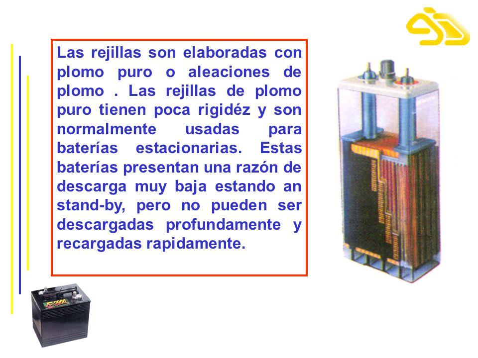 Operación de Baterías de Plomo-Acido Oxido de Plomo PbO 2 Esponja de Plomo Pb Concentrado H 2 SO 4 + I –VcVc e Cargado Sulfato de Plomo PbO 4 Sulfato de Plomo PbO 4 I –e Diluída H 2 SO 4 Descargado +