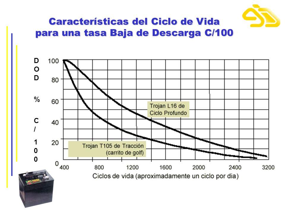 Características del Ciclo de Vida para una tasa Baja de Descarga C/100 DOD % C/100DOD % C/100