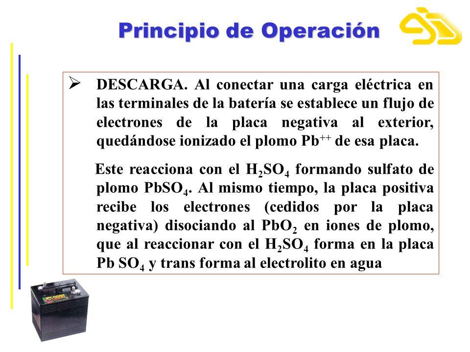 Principio de Operación DESCARGA. Al conectar una carga eléctrica en las terminales de la batería se establece un flujo de electrones de la placa negat