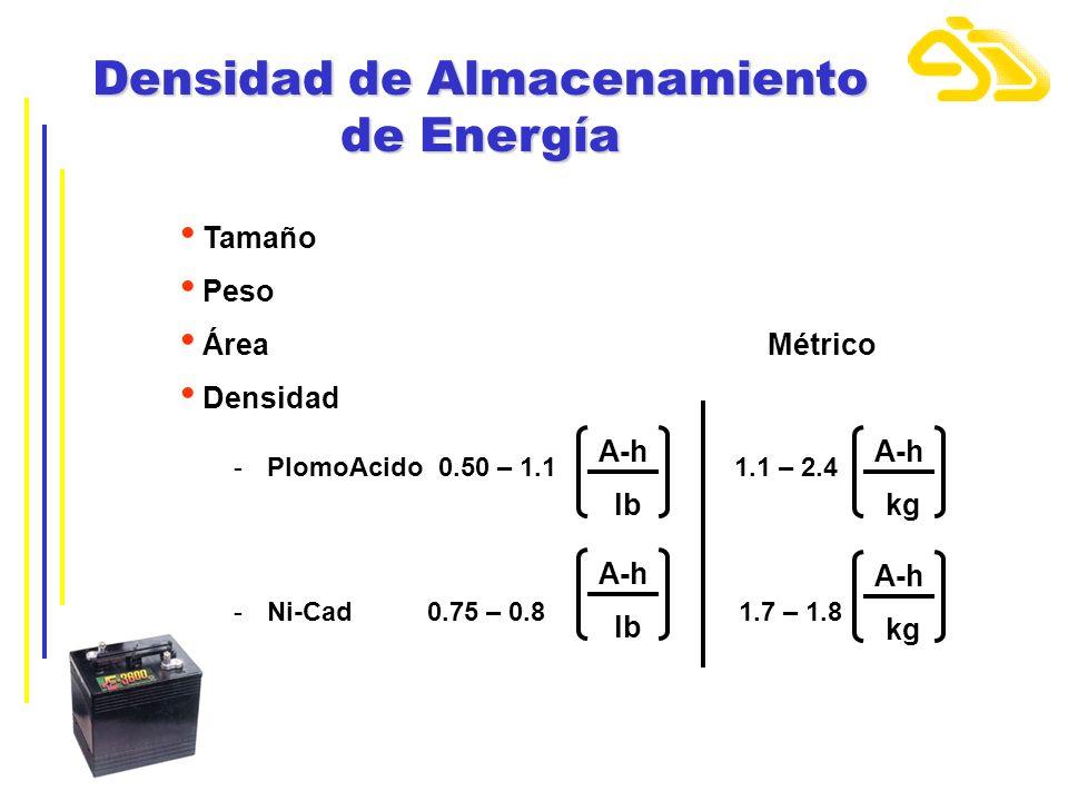 Densidad de Almacenamiento de Energía Tamaño Peso Área Densidad -PlomoAcido 0.50 – 1.1 1.1 – 2.4 -Ni-Cad 0.75 – 0.8 1.7 – 1.8 A-h lb A-h lb A-h kg A-h