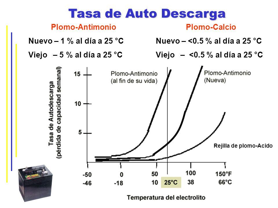 Plomo-Antimonio Nuevo – 1 % al día a 25 °C Viejo – 5 % al día a 25 °C Plomo-Calcio Nuevo – <0.5 % al día a 25 °C Viejo – <0.5 % al día a 25 °C Tasa de