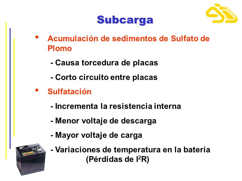 Subcarga Acumulación de sedimentos de Sulfato de Plomo - Causa torcedura de placas - Corto circuito entre placas Sulfatación - Incrementa la resistenc