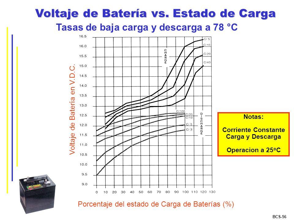 Voltaje de Batería vs. Estado de Carga Tasas de baja carga y descarga a 78 °C Notas: Corriente Constante Carga y Descarga Operacion a 25 o C Porcentaj