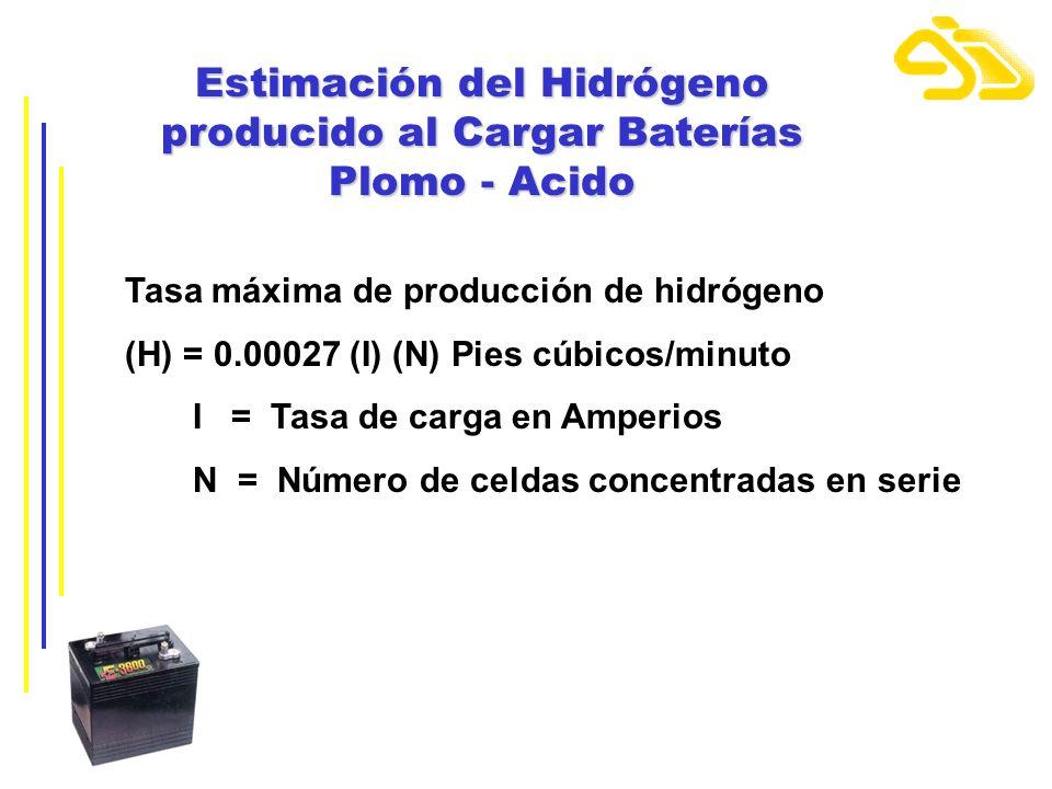 Estimación del Hidrógeno producido al Cargar Baterías Plomo - Acido Tasa máxima de producción de hidrógeno (H) = 0.00027 (I) (N) Pies cúbicos/minuto I