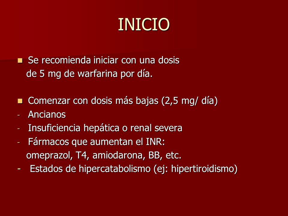 INICIO Se recomienda iniciar con una dosis Se recomienda iniciar con una dosis de 5 mg de warfarina por día. de 5 mg de warfarina por día. Comenzar co
