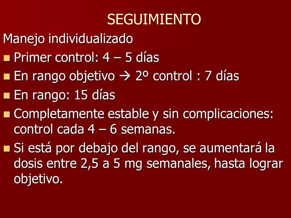 Manejo individualizado Primer control: 4 – 5 días Primer control: 4 – 5 días En rango objetivo 2º control : 7 días En rango objetivo 2º control : 7 dí