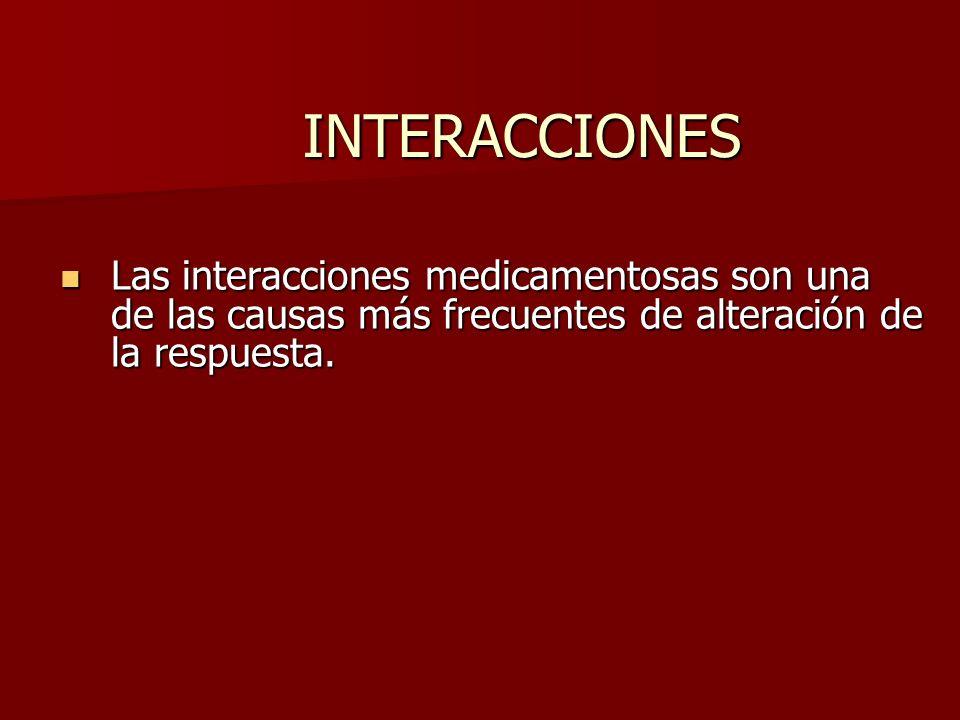 INTERACCIONES Las interacciones medicamentosas son una de las causas más frecuentes de alteración de la respuesta. Las interacciones medicamentosas so