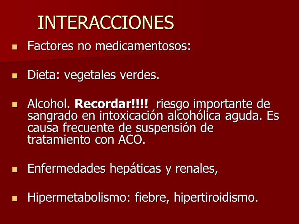 INTERACCIONES Factores no medicamentosos: Factores no medicamentosos: Dieta: vegetales verdes. Dieta: vegetales verdes. Alcohol. Recordar!!!! riesgo i