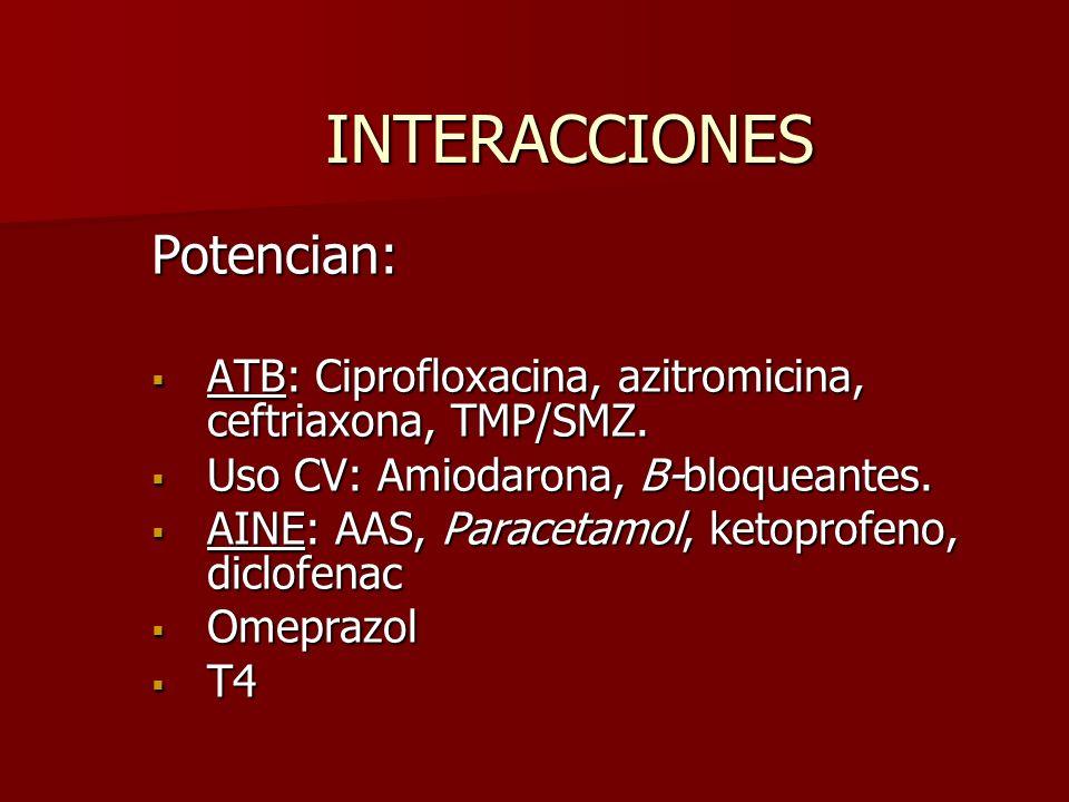 INTERACCIONESPotencian: ATB: Ciprofloxacina, azitromicina, ceftriaxona, TMP/SMZ. ATB: Ciprofloxacina, azitromicina, ceftriaxona, TMP/SMZ. Uso CV: Amio