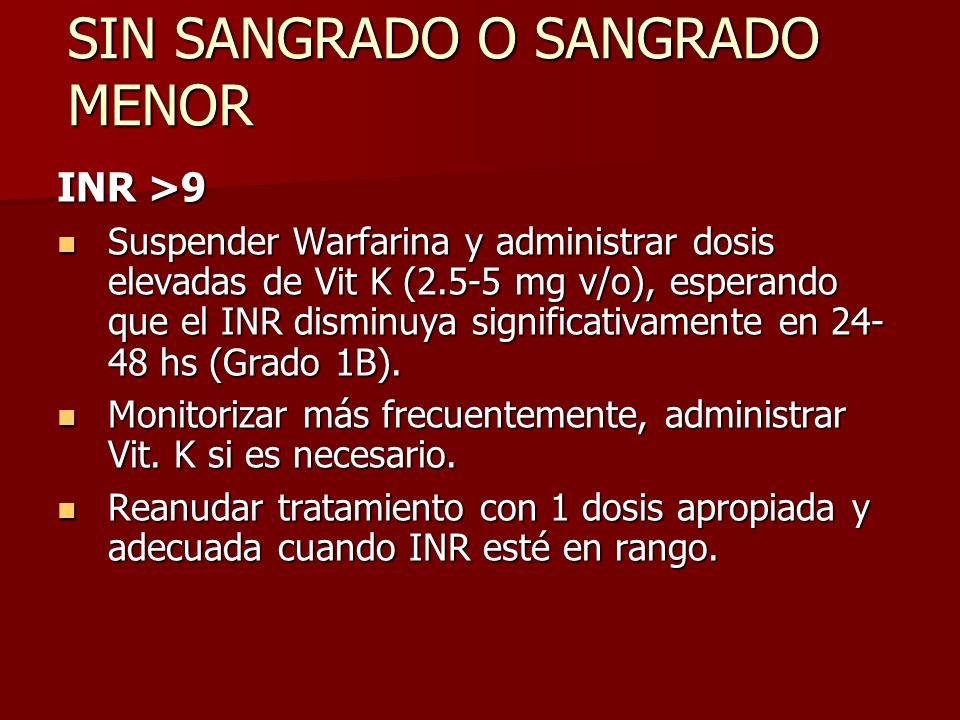SIN SANGRADO O SANGRADO MENOR INR >9 Suspender Warfarina y administrar dosis elevadas de Vit K (2.5-5 mg v/o), esperando que el INR disminuya signific