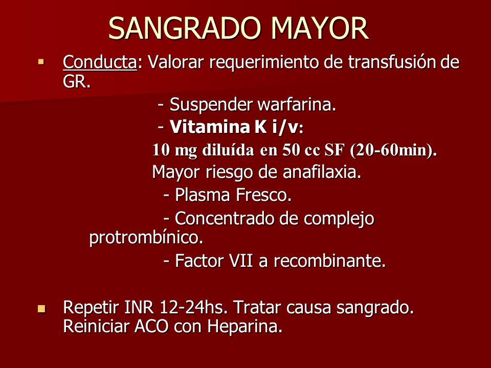 SANGRADO MAYOR Conducta: Valorar requerimiento de transfusión de GR. Conducta: Valorar requerimiento de transfusión de GR. - Suspender warfarina. - Su