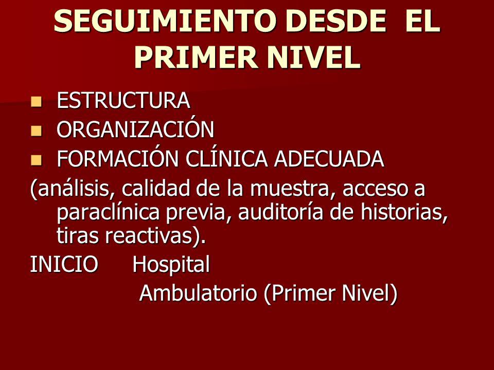SEGUIMIENTO DESDE EL PRIMER NIVEL ESTRUCTURA ESTRUCTURA ORGANIZACIÓN ORGANIZACIÓN FORMACIÓN CLÍNICA ADECUADA FORMACIÓN CLÍNICA ADECUADA (análisis, cal
