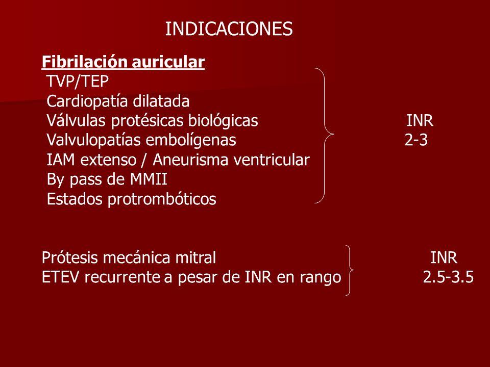 Fibrilación auricular TVP/TEP Cardiopatía dilatada Válvulas protésicas biológicas INR Valvulopatías embolígenas 2-3 IAM extenso / Aneurisma ventricula