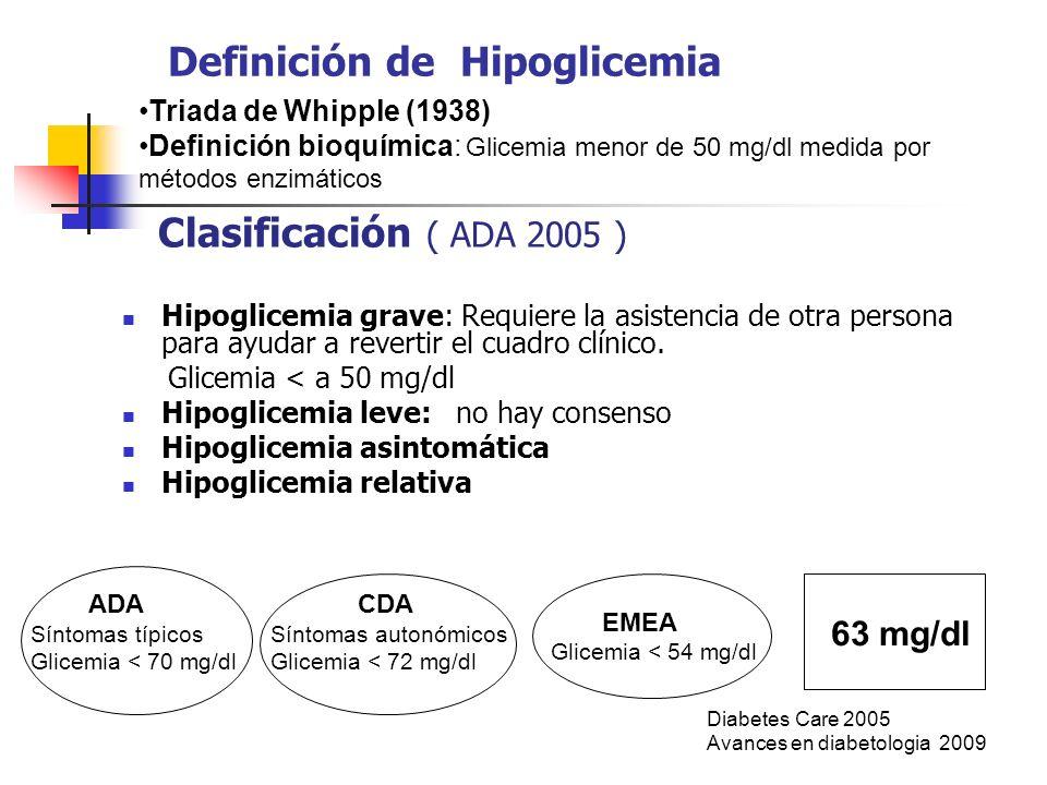Definición de Hipoglicemia Clasificación ( ADA 2005 ) Hipoglicemia grave: Requiere la asistencia de otra persona para ayudar a revertir el cuadro clín