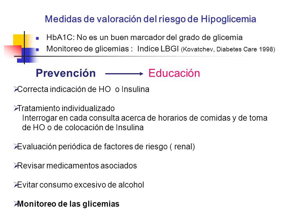 Medidas de valoración del riesgo de Hipoglicemia HbA1C: No es un buen marcador del grado de glicemia Monitoreo de glicemias : Indice LBGI (Kovatchev,