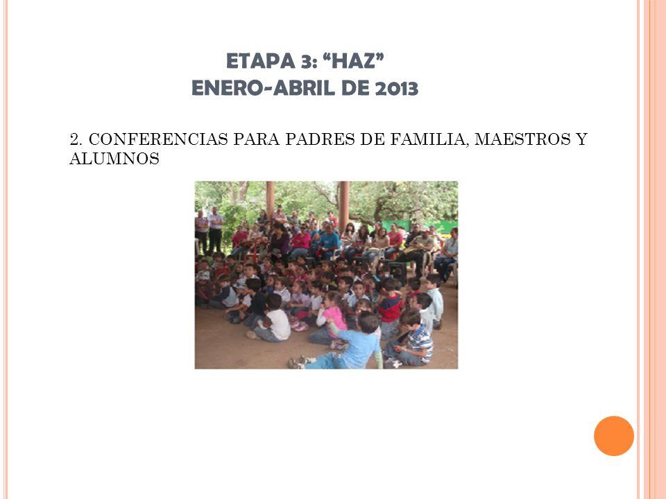 ETAPA 3: HAZ ENERO-ABRIL DE 2013 2. CONFERENCIAS PARA PADRES DE FAMILIA, MAESTROS Y ALUMNOS