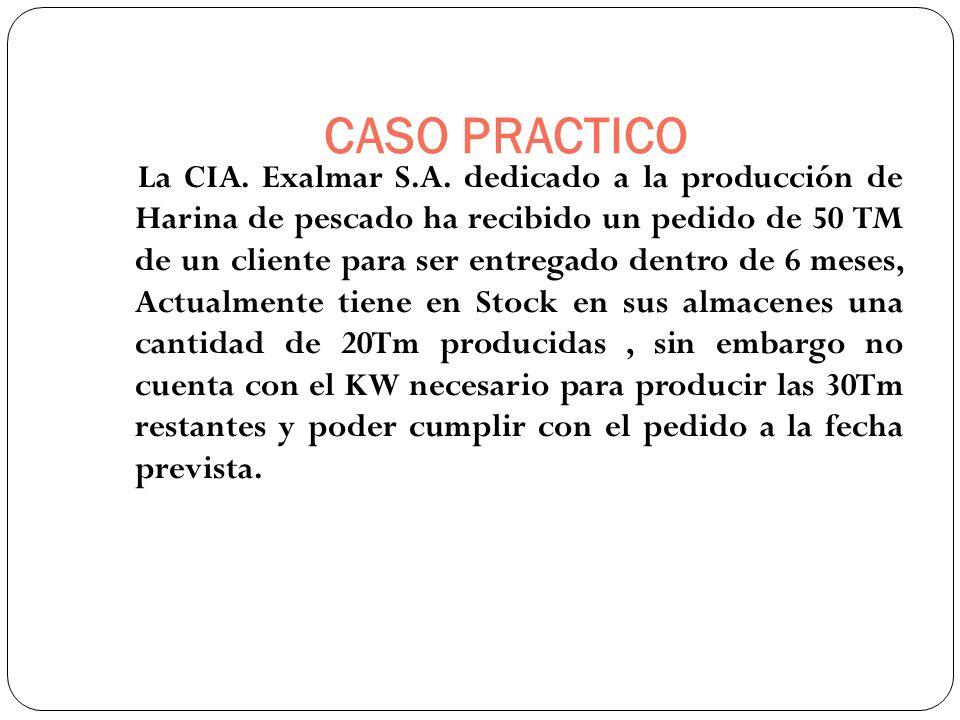 CASO PRACTICO La CIA. Exalmar S.A. dedicado a la producción de Harina de pescado ha recibido un pedido de 50 TM de un cliente para ser entregado dentr