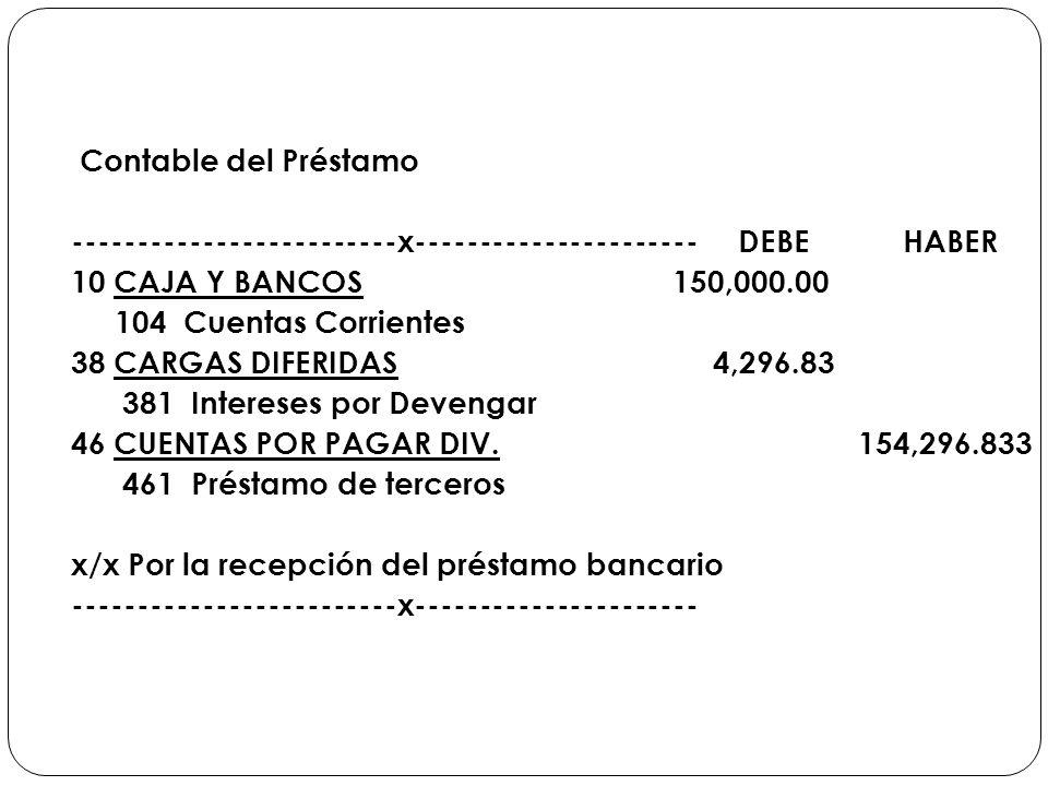 Contable del Préstamo -------------------------x---------------------- DEBE HABER 10 CAJA Y BANCOS 150,000.00 104 Cuentas Corrientes 38 CARGAS DIFERID