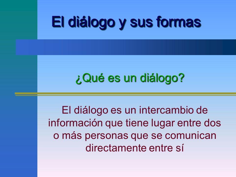 El diálogo y sus formas ¿Qué es un diálogo? El diálogo es un intercambio de información que tiene lugar entre dos o más personas que se comunican dire